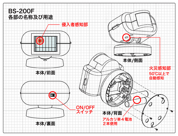 BS-200F 各部の名称及び用途